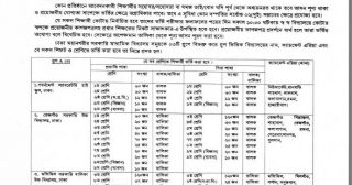 Govt--Admission-Circular-Page-One-320x168 Govt Job Form Fill on