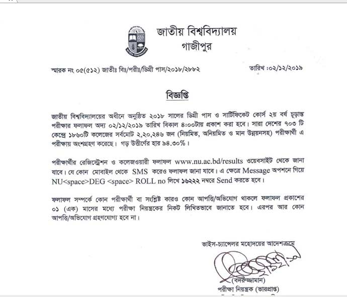 NU Degree 2nd year result Notice